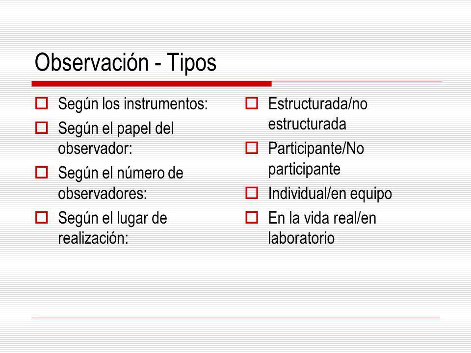 Observación - Tipos Según los instrumentos: Según el papel del observador: Según el número de observadores: Según el lugar de realización: Estructurad