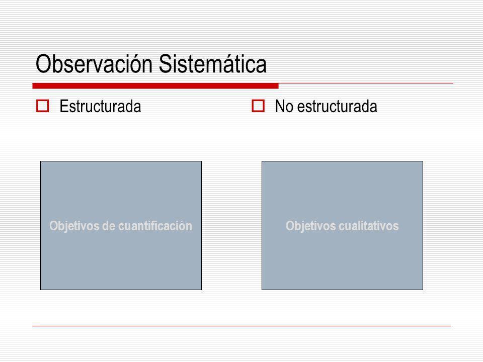 Observación Sistemática Estructurada No estructurada Objetivos de cuantificaciónObjetivos cualitativos
