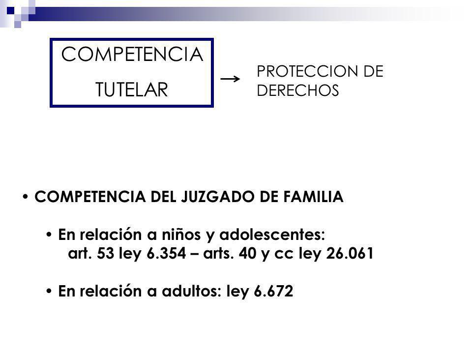 COMPETENCIA TUTELAR PROTECCION DE DERECHOS COMPETENCIA DEL JUZGADO DE FAMILIA En relación a niños y adolescentes: art. 53 ley 6.354 – arts. 40 y cc le