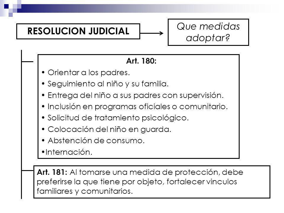 RESOLUCION JUDICIAL Que medidas adoptar? Art. 180: Orientar a los padres. Seguimiento al niño y su familia. Entrega del niño a sus padres con supervis
