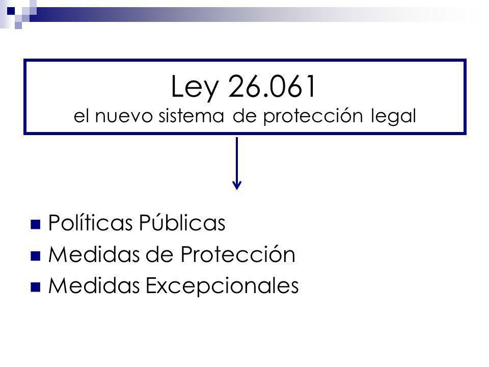 Ley 26.061 el nuevo sistema de protección legal Políticas Públicas Medidas de Protección Medidas Excepcionales