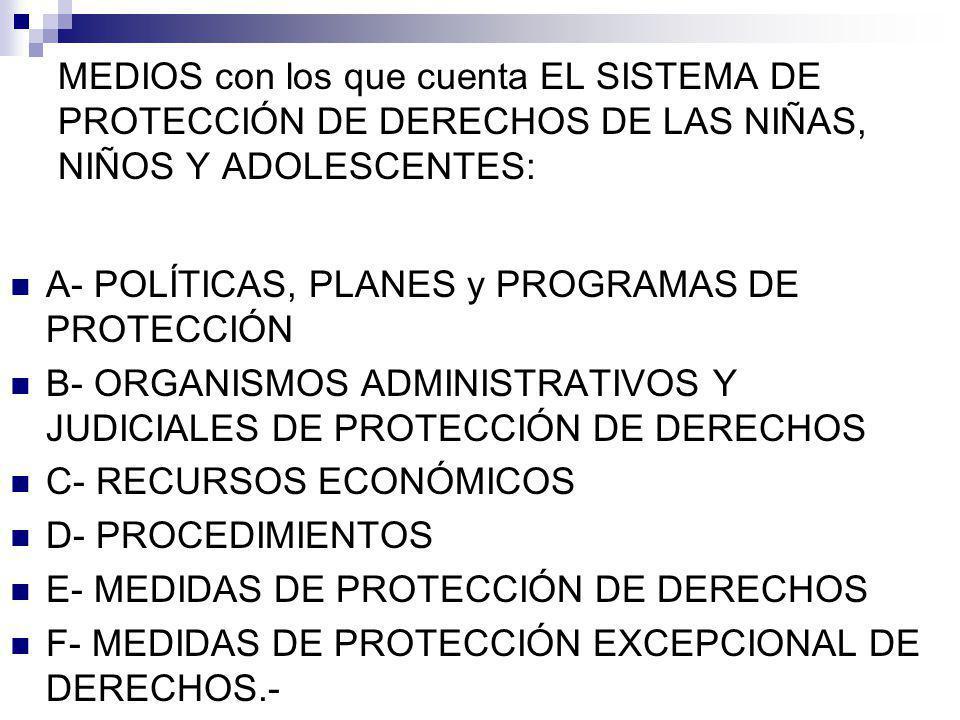 MEDIOS con los que cuenta EL SISTEMA DE PROTECCIÓN DE DERECHOS DE LAS NIÑAS, NIÑOS Y ADOLESCENTES: A- POLÍTICAS, PLANES y PROGRAMAS DE PROTECCIÓN B- O