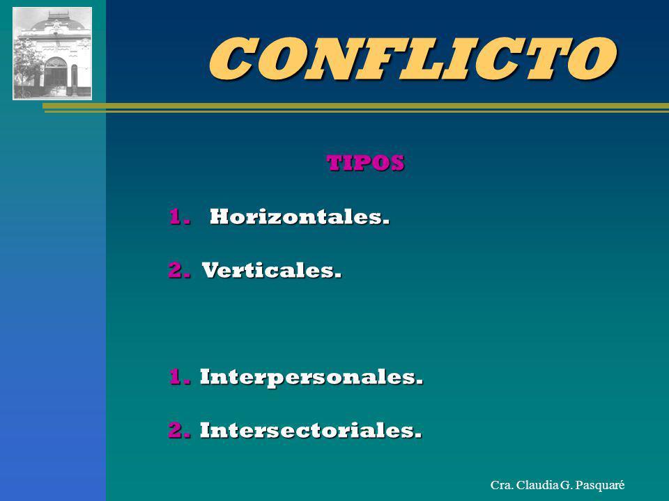 Cra.Claudia G. Pasquaré CONFLICTO TIPOS TIPOS 1. Horizontales.