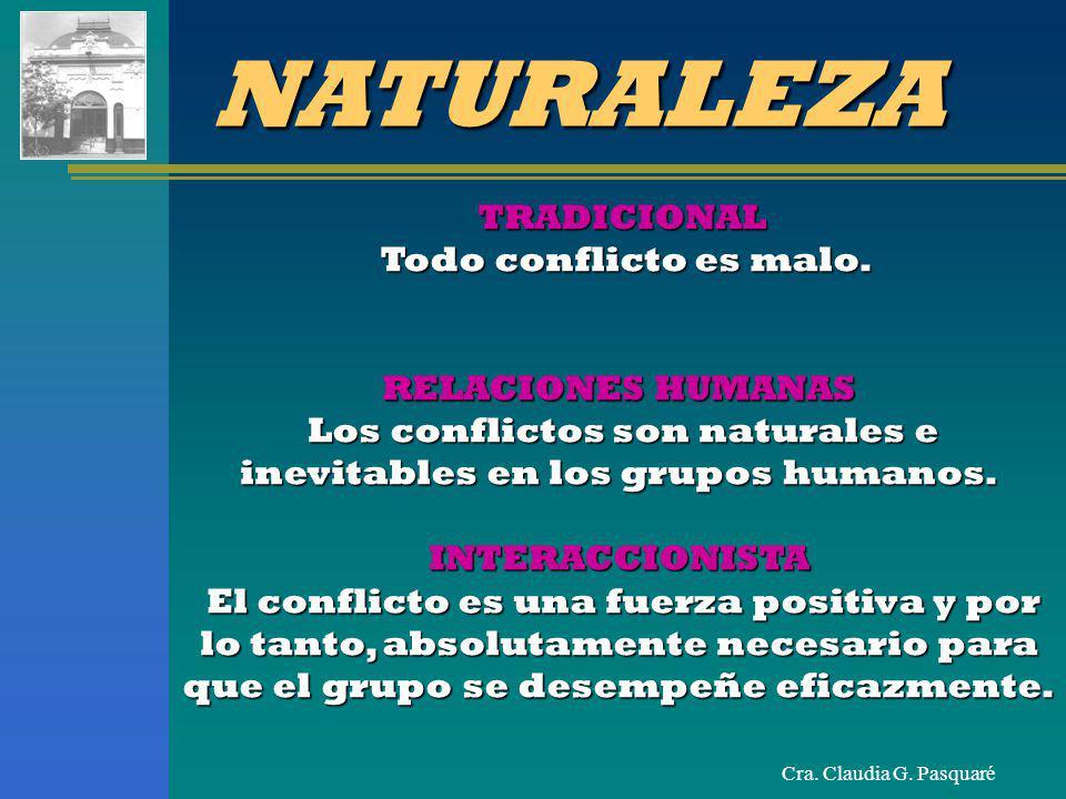 Cra.Claudia G. Pasquaré NATURALEZA TRADICIONAL TRADICIONAL Todo conflicto es malo.