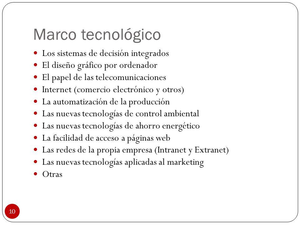 10 Marco tecnológico Los sistemas de decisión integrados El diseño gráfico por ordenador El papel de las telecomunicaciones Internet (comercio electró