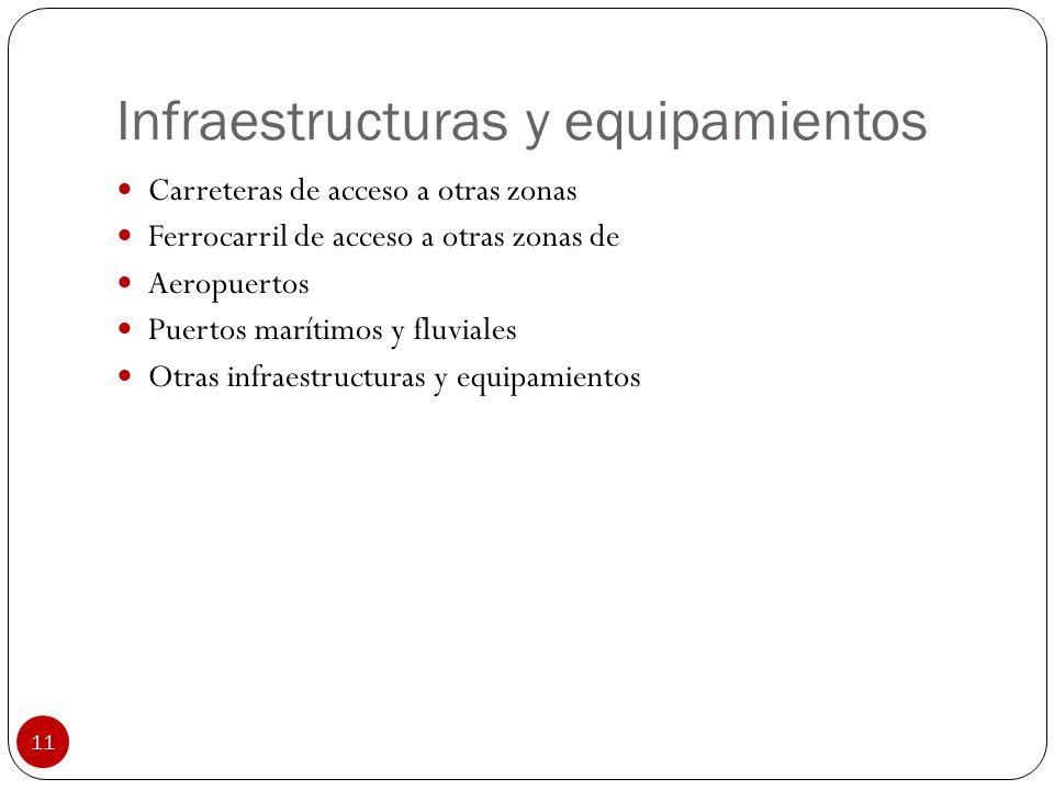 11 Infraestructuras y equipamientos Carreteras de acceso a otras zonas Ferrocarril de acceso a otras zonas de Aeropuertos Puertos marítimos y fluviale