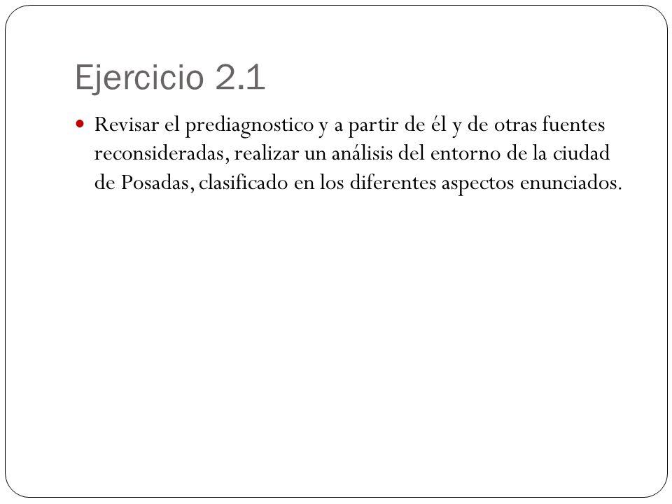 Ejercicio 2.1 Revisar el prediagnostico y a partir de él y de otras fuentes reconsideradas, realizar un análisis del entorno de la ciudad de Posadas,
