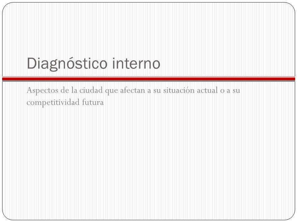 Diagnóstico interno Aspectos de la ciudad que afectan a su situación actual o a su competitividad futura
