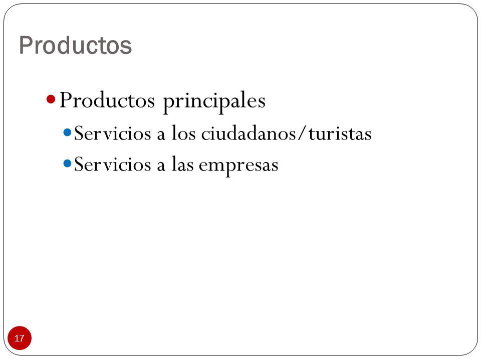 17 Productos Productos principales Servicios a los ciudadanos/turistas Servicios a las empresas