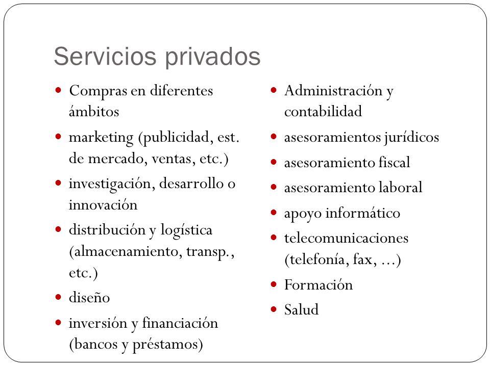 Servicios privados Compras en diferentes ámbitos marketing (publicidad, est. de mercado, ventas, etc.) investigación, desarrollo o innovación distribu