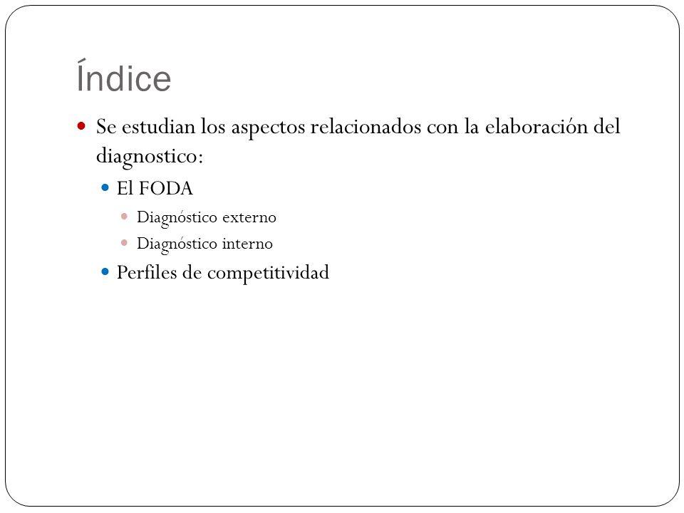 Índice Se estudian los aspectos relacionados con la elaboración del diagnostico: El FODA Diagnóstico externo Diagnóstico interno Perfiles de competiti