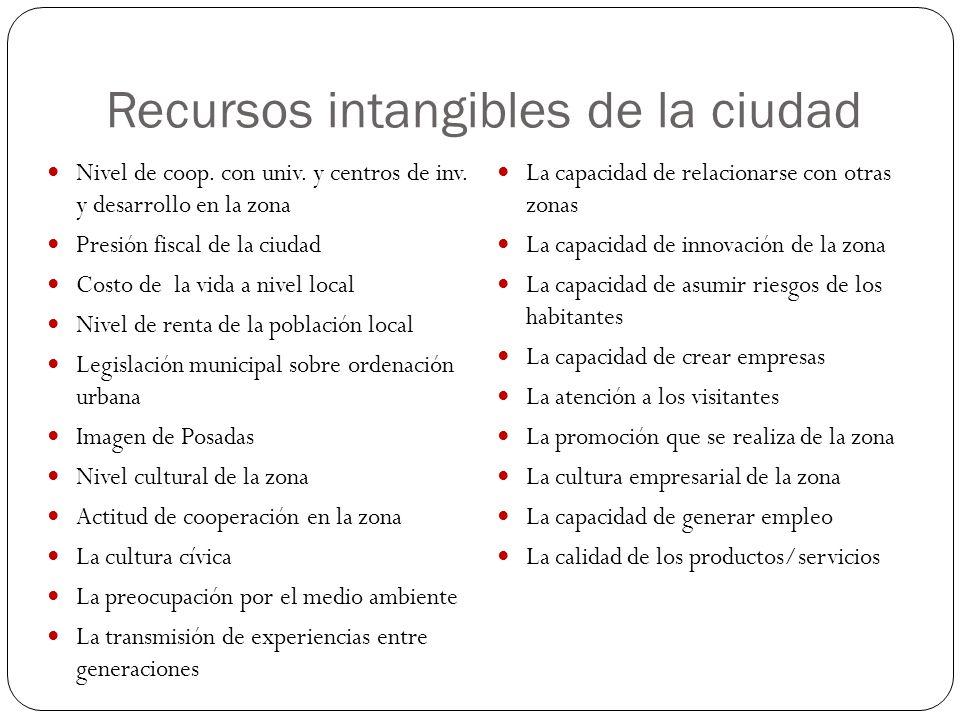 Recursos intangibles de la ciudad Nivel de coop. con univ. y centros de inv. y desarrollo en la zona Presión fiscal de la ciudad Costo de la vida a ni