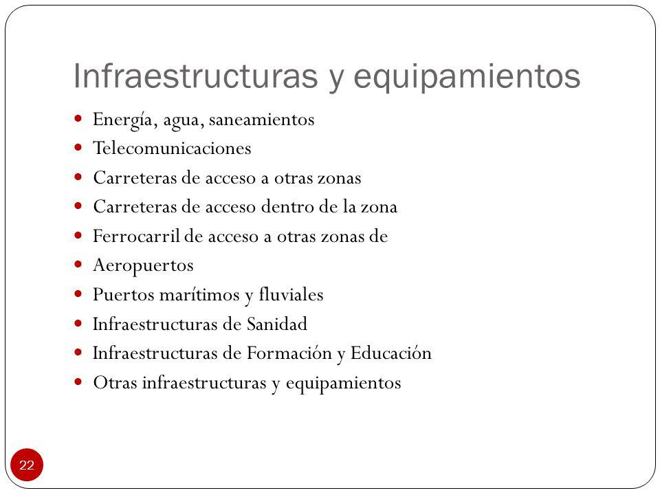 22 Infraestructuras y equipamientos Energía, agua, saneamientos Telecomunicaciones Carreteras de acceso a otras zonas Carreteras de acceso dentro de l