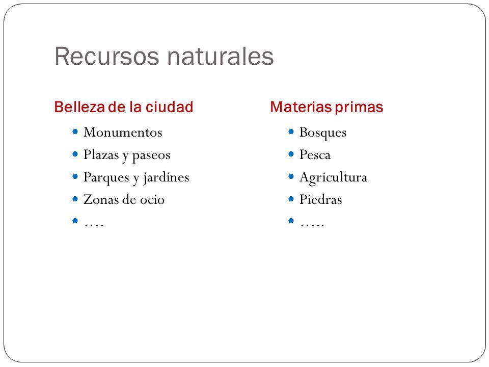 Recursos naturales Belleza de la ciudadMaterias primas Monumentos Plazas y paseos Parques y jardines Zonas de ocio …. Bosques Pesca Agricultura Piedra