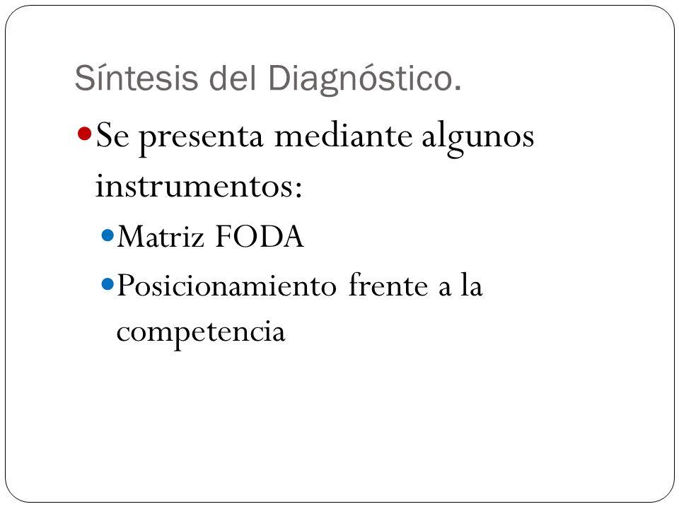 Síntesis del Diagnóstico. Se presenta mediante algunos instrumentos: Matriz FODA Posicionamiento frente a la competencia