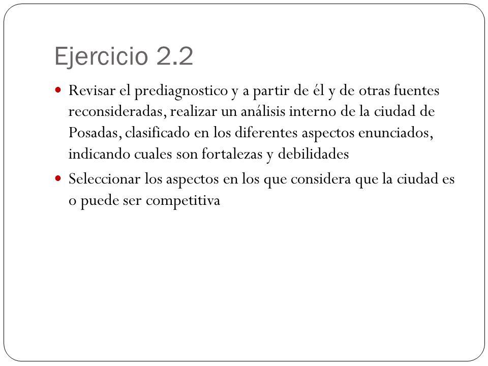 Ejercicio 2.2 Revisar el prediagnostico y a partir de él y de otras fuentes reconsideradas, realizar un análisis interno de la ciudad de Posadas, clas