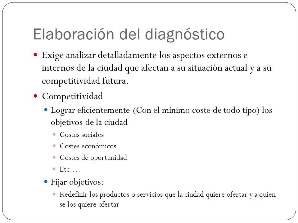 Elaboración del diagnóstico Exige analizar detalladamente los aspectos externos e internos de la ciudad que afectan a su situación actual y a su compe