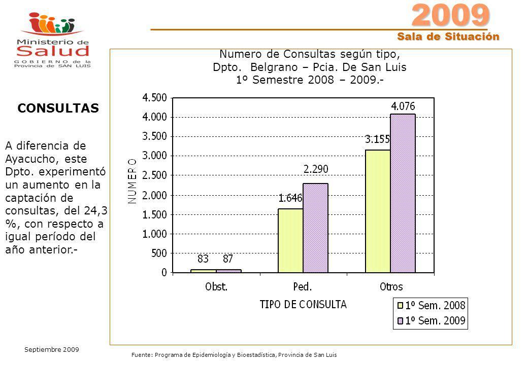 2009 Sala de Situación Sala de Situación Septiembre 2009 Fuente: Programa de Epidemiología y Bioestadística, Provincia de San Luis CONSULTAS A diferencia de Ayacucho, este Dpto.