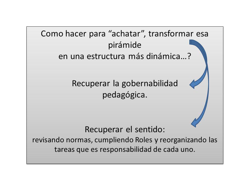 Como hacer para achatar, transformar esa pirámide en una estructura más dinámica…? Recuperar la gobernabilidad pedagógica. Recuperar el sentido: revis