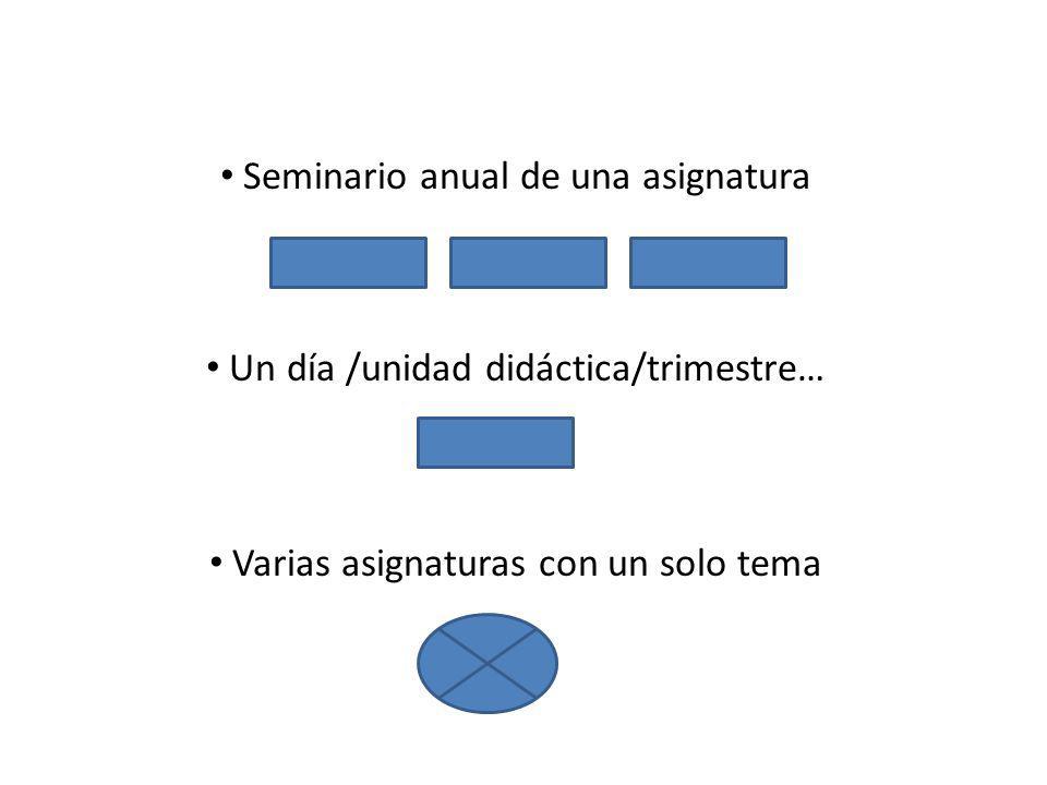 Seminario anual de una asignatura Un día /unidad didáctica/trimestre… Varias asignaturas con un solo tema