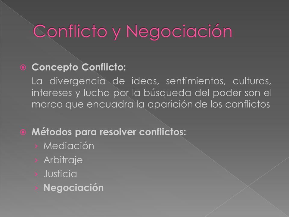 Concepto Conflicto: La divergencia de ideas, sentimientos, culturas, intereses y lucha por la búsqueda del poder son el marco que encuadra la aparició