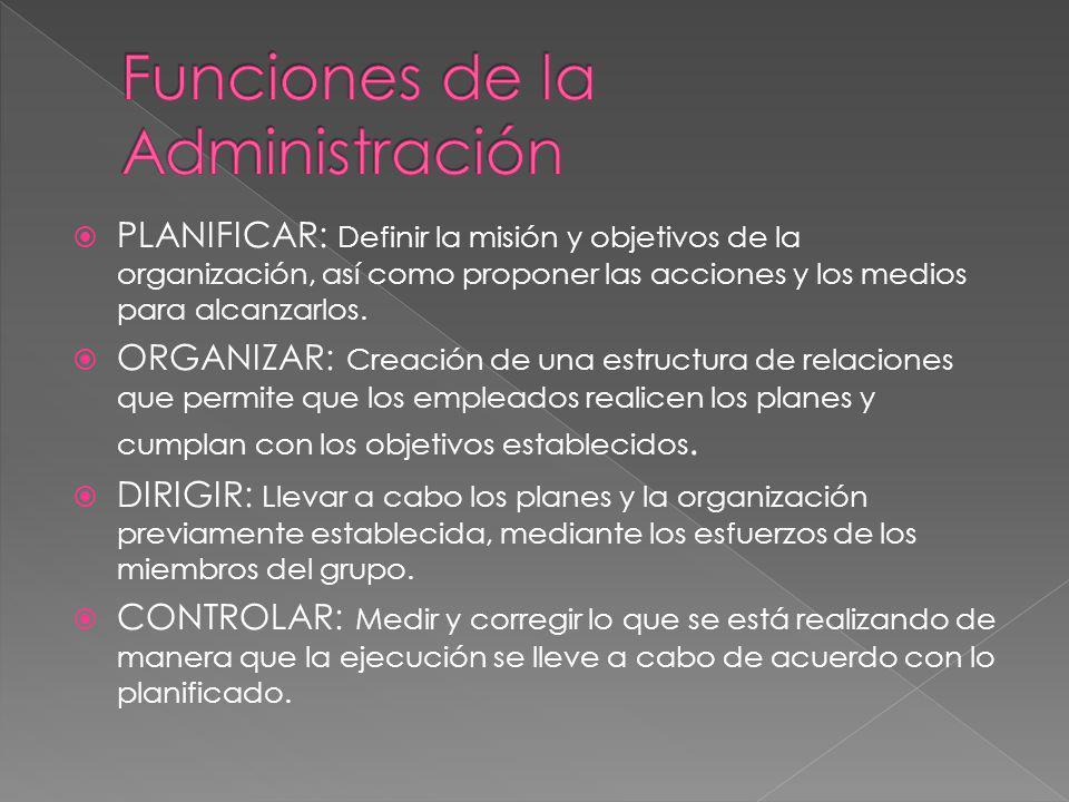 PLANIFICAR: Definir la misión y objetivos de la organización, así como proponer las acciones y los medios para alcanzarlos. ORGANIZAR: Creación de una