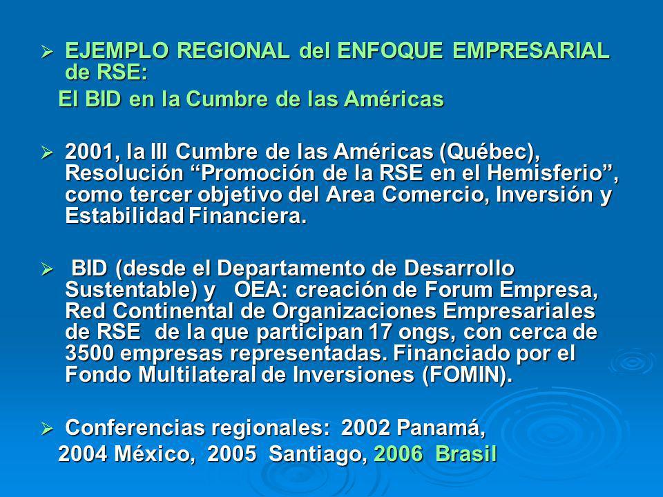 EJEMPLO REGIONAL del ENFOQUE EMPRESARIAL de RSE: EJEMPLO REGIONAL del ENFOQUE EMPRESARIAL de RSE: El BID en la Cumbre de las Américas El BID en la Cum