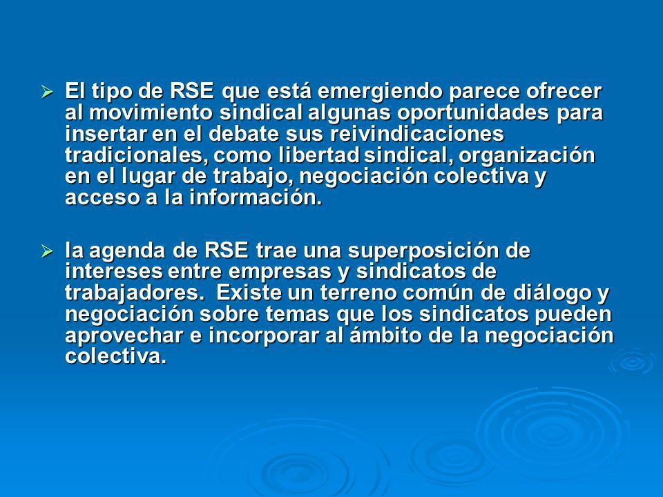 El tipo de RSE que está emergiendo parece ofrecer al movimiento sindical algunas oportunidades para insertar en el debate sus reivindicaciones tradicionales, como libertad sindical, organización en el lugar de trabajo, negociación colectiva y acceso a la información.