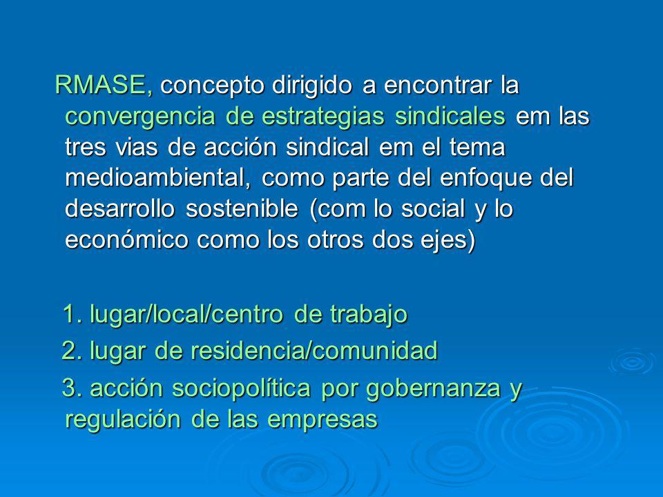 RMASE, concepto dirigido a encontrar la convergencia de estrategias sindicales em las tres vias de acción sindical em el tema medioambiental, como parte del enfoque del desarrollo sostenible (com lo social y lo económico como los otros dos ejes) RMASE, concepto dirigido a encontrar la convergencia de estrategias sindicales em las tres vias de acción sindical em el tema medioambiental, como parte del enfoque del desarrollo sostenible (com lo social y lo económico como los otros dos ejes) 1.