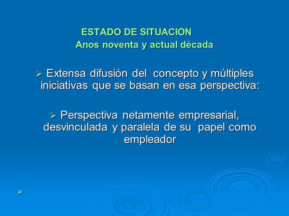 ESTADO DE SITUACION ESTADO DE SITUACION Anos noventa y actual década Extensa difusión del concepto y múltiples iniciativas que se basan en esa perspec