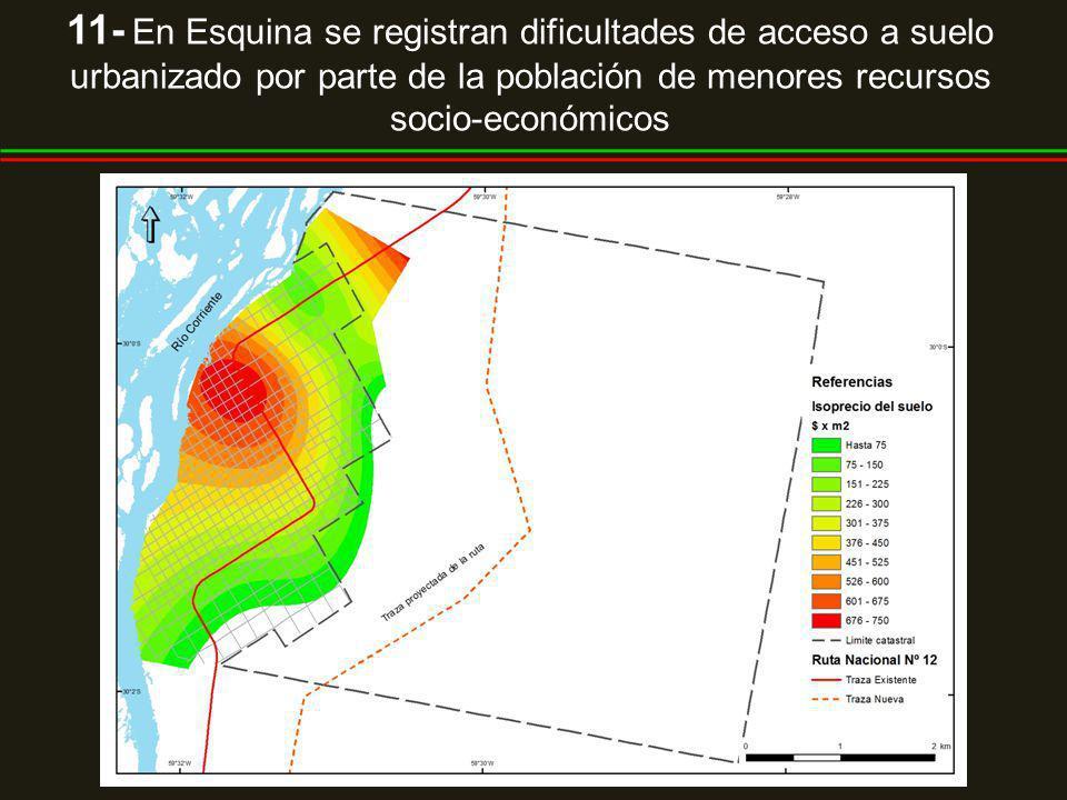 11- En Esquina se registran dificultades de acceso a suelo urbanizado por parte de la población de menores recursos socio-económicos