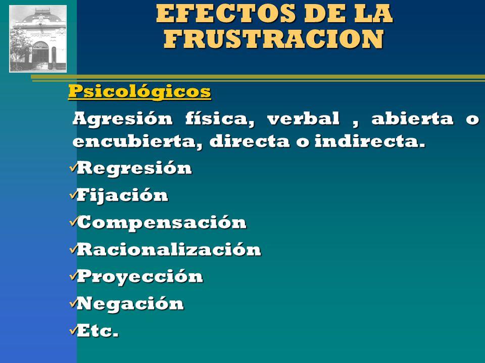 EFECTOS DE LA FRUSTRACION Psicológicos Agresión física, verbal, abierta o encubierta, directa o indirecta. Agresión física, verbal, abierta o encubier