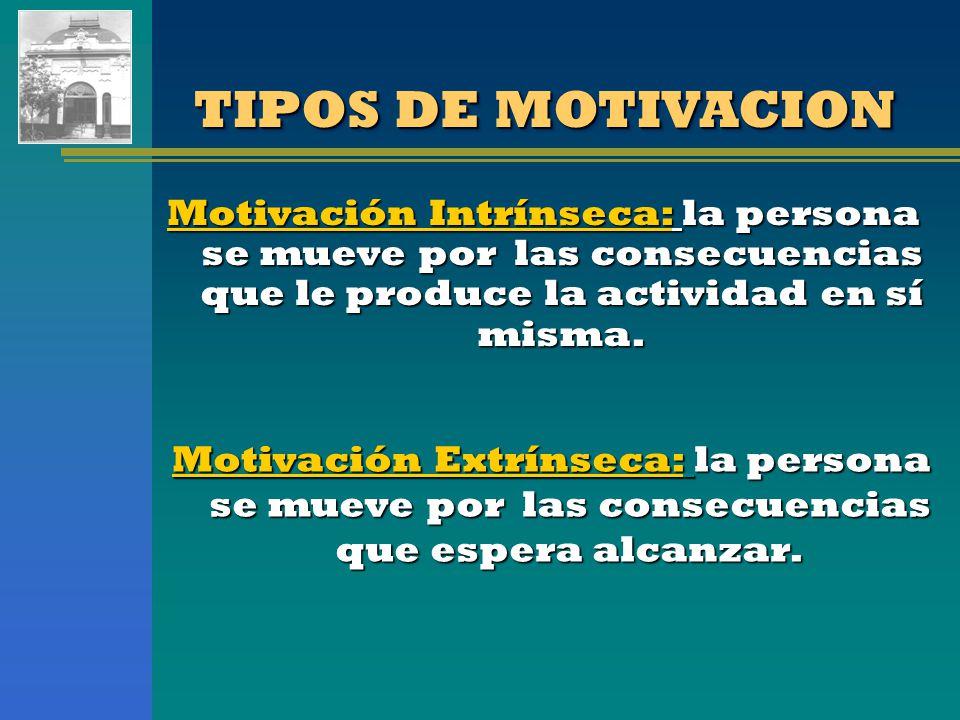 TIPOS DE MOTIVACION Motivación Intrínseca: la persona se mueve por las consecuencias que le produce la actividad en sí misma. Motivación Extrínseca: l