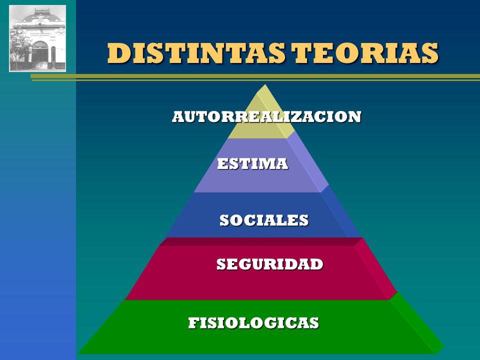 DISTINTAS TEORIAS FISIOLOGICAS SOCIALES SEGURIDAD ESTIMA AUTORREALIZACION