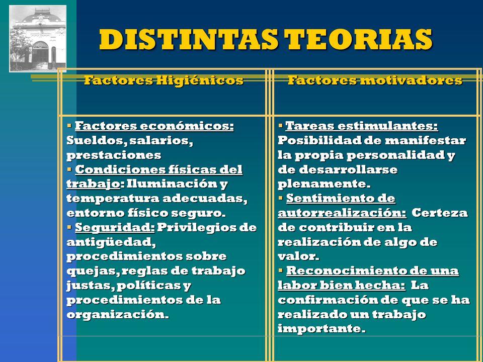 Factores Higiénicos Factores motivadores Factores económicos: Sueldos, salarios, prestaciones Factores económicos: Sueldos, salarios, prestaciones Con