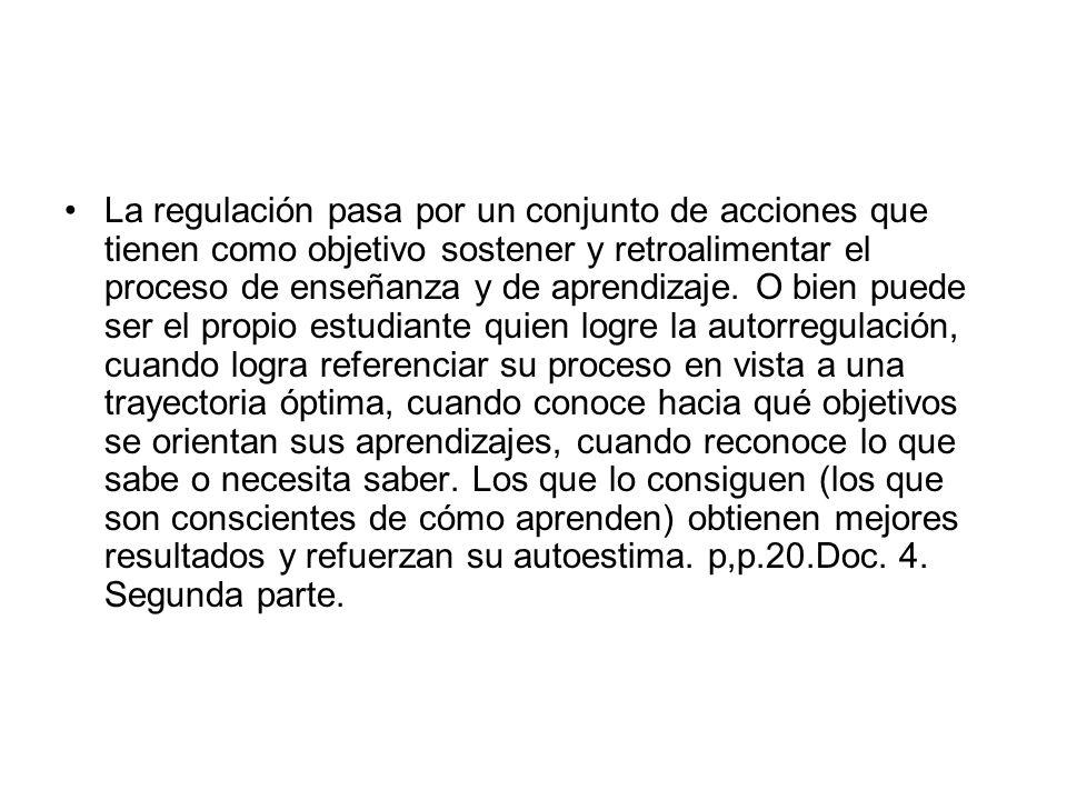 Resolución de problema Las actividades coinciden con la propuesta teórica de Pozo.