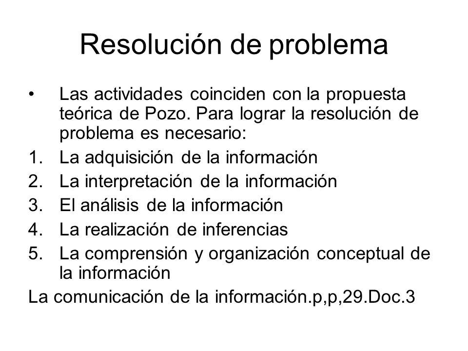 Resolución de problema Las actividades coinciden con la propuesta teórica de Pozo. Para lograr la resolución de problema es necesario: 1.La adquisició