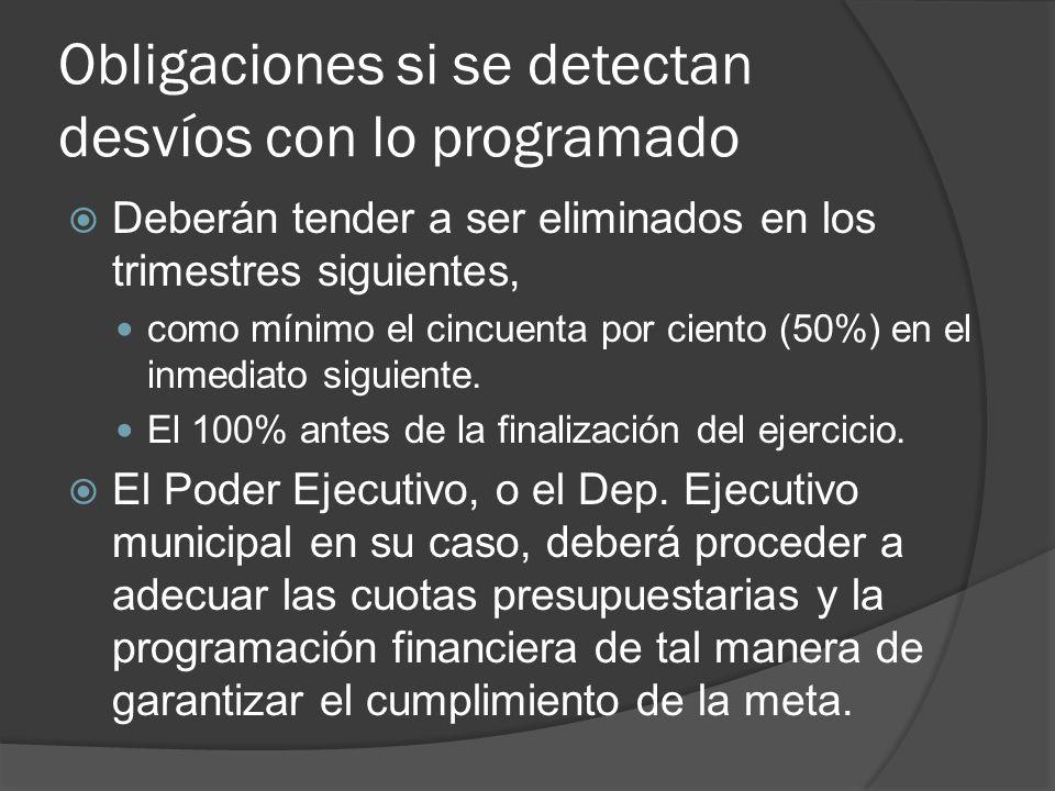 Obligaciones si se detectan desvíos con lo programado Deberán tender a ser eliminados en los trimestres siguientes, como mínimo el cincuenta por ciento (50%) en el inmediato siguiente.