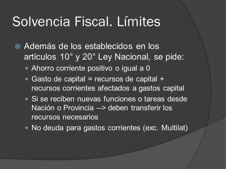 Solvencia Fiscal. Límites Además de los establecidos en los artículos 10° y 20° Ley Nacional, se pide: Ahorro corriente positivo o igual a 0 Gasto de