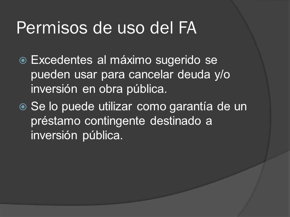 Permisos de uso del FA Excedentes al máximo sugerido se pueden usar para cancelar deuda y/o inversión en obra pública. Se lo puede utilizar como garan