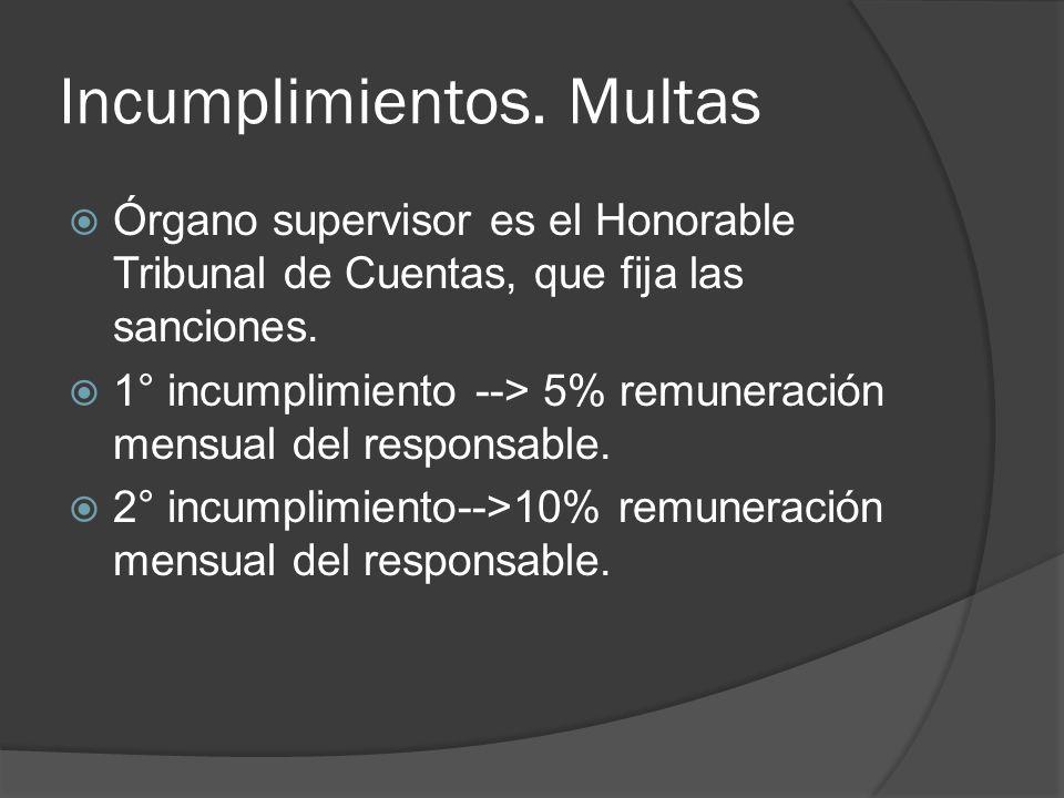 Incumplimientos. Multas Órgano supervisor es el Honorable Tribunal de Cuentas, que fija las sanciones. 1° incumplimiento --> 5% remuneración mensual d
