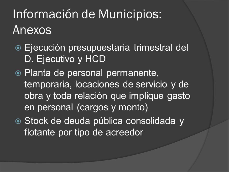 Información de Municipios: Anexos Ejecución presupuestaria trimestral del D. Ejecutivo y HCD Planta de personal permanente, temporaria, locaciones de