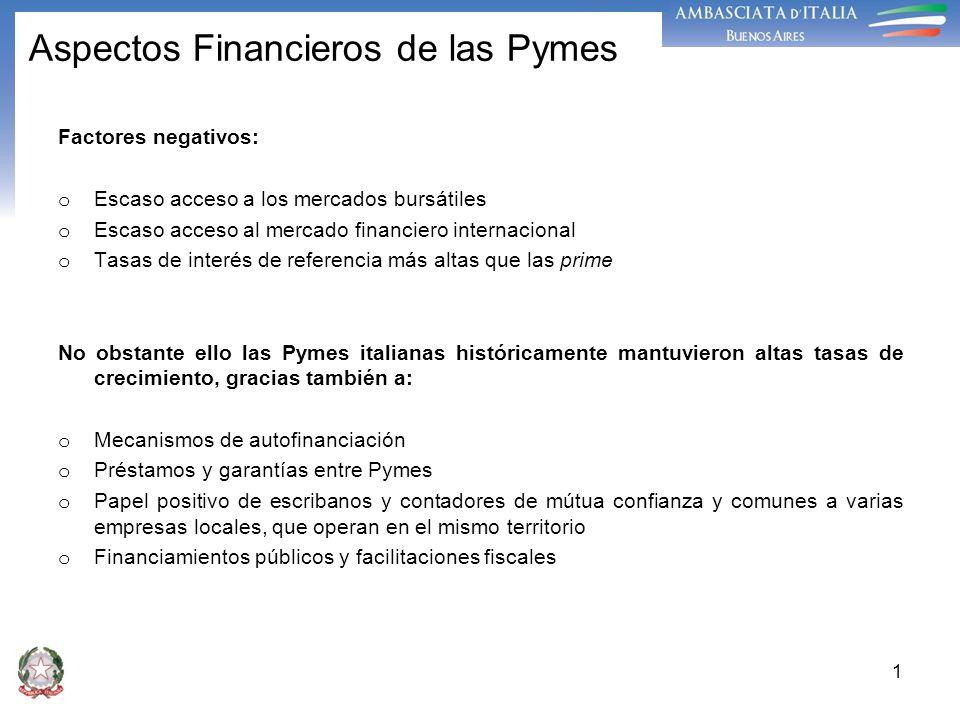 1 Aspectos Financieros de las Pymes Factores negativos: o Escaso acceso a los mercados bursátiles o Escaso acceso al mercado financiero internacional