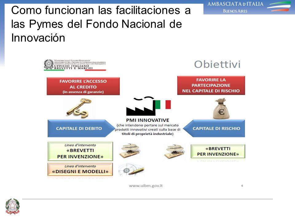 Como funcionan las facilitaciones a las Pymes del Fondo Nacional de Innovación