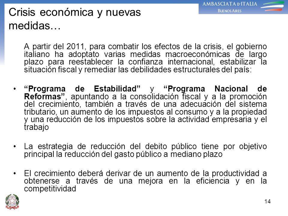14 Crisis económica y nuevas medidas… A partir del 2011, para combatir los efectos de la crisis, el gobierno italiano ha adoptato varias medidas macro