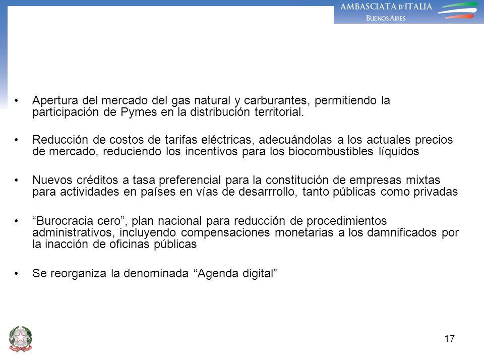 17 Apertura del mercado del gas natural y carburantes, permitiendo la participación de Pymes en la distribución territorial. Reducción de costos de ta