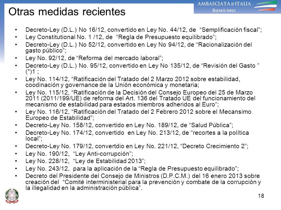 18 Otras medidas recientes Decreto-Ley (D.L.) No 16/12, convertido en Ley No. 44/12, de Semplificación fiscal; Ley Constitutional No. 1 /12, de Regla