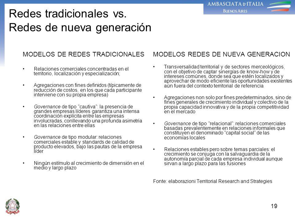 19 Redes tradicionales vs. Redes de nueva generación MODELOS DE REDES TRADICIONALES Relaciones comerciales concentradas en el territorio, localización