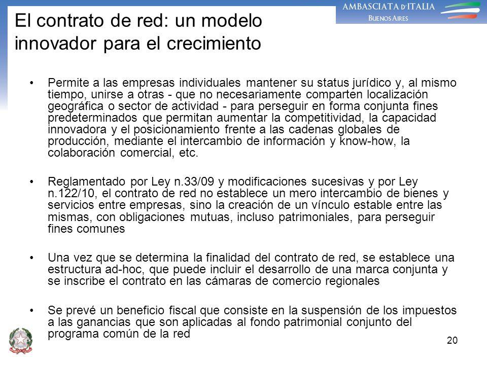 20 El contrato de red: un modelo innovador para el crecimiento Permite a las empresas individuales mantener su status jurídico y, al mismo tiempo, uni