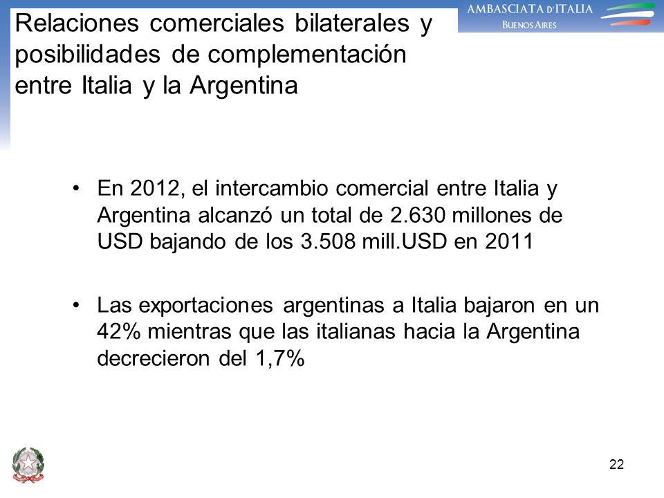 22 Relaciones comerciales bilaterales y posibilidades de complementación entre Italia y la Argentina En 2012, el intercambio comercial entre Italia y